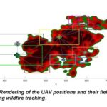 NV Space Grant Highlight: Collaborative Control of Multiple UAVs for Wildfire Tracking and Monitoring, Hung M. La, Huy X. Pham, and David Feil-Seifer, UNR