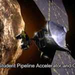 Lucy Student Pipeline Accelerator and Competency Enabler (L'SPACE) Virtual Academy