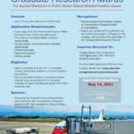 Airport Cooperative Research Program 2021-2022 Graduate Research Award Program